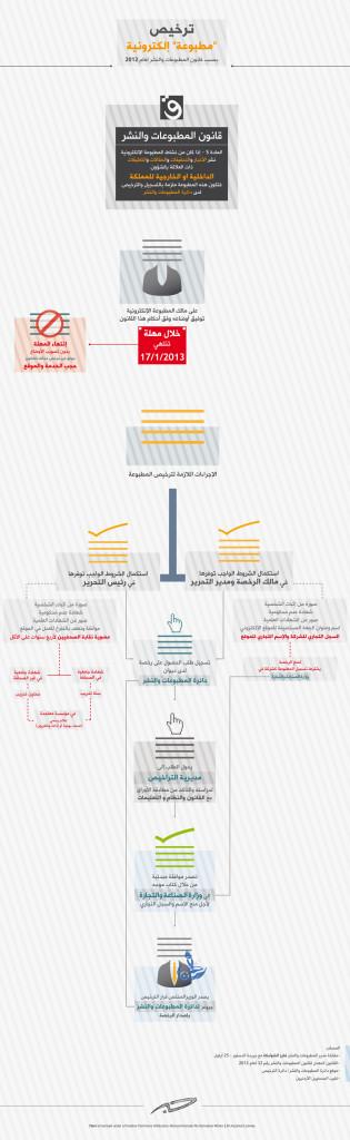 Infographic_Matbo3at03A-01