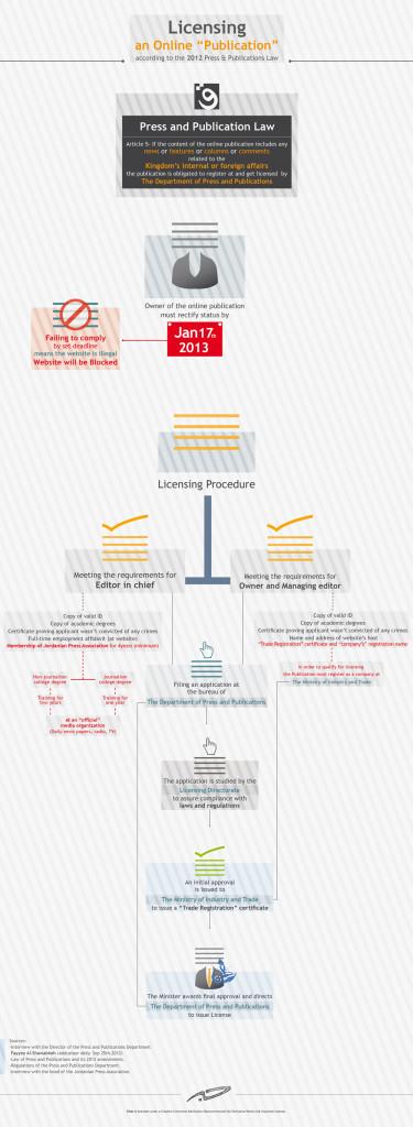 Infographic_Matbo3atE-01